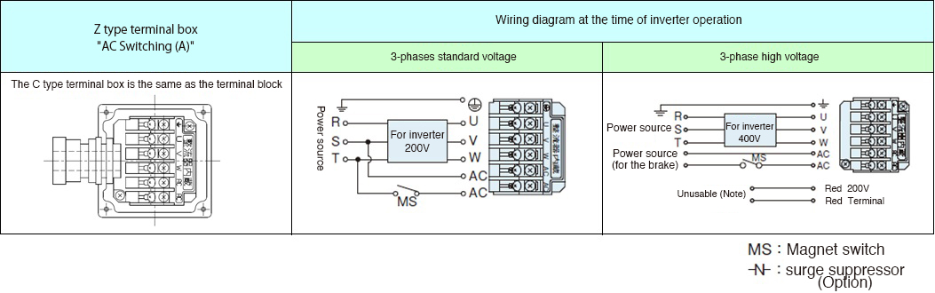 Faq0001explain the wiring method when operating the inverter with faq 001 01 cheapraybanclubmaster Choice Image